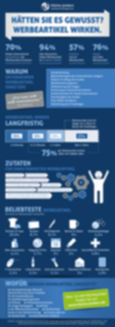 promotional items infographic data visualization