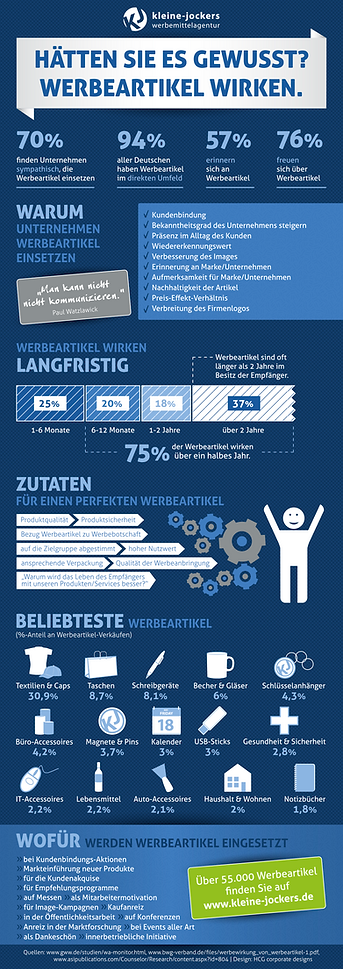 infograpic merchandising material data visualization