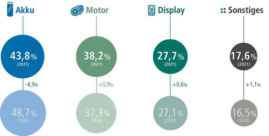 E-Bike-infografik-2-de-35.jpg
