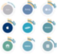 Schutzhülle Schutzfolie Handy Infografik