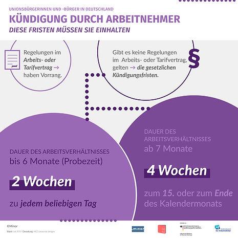 Infografik-Kuendigung-durch-den-Arbeitne