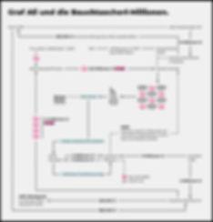 Neos-Infografik-Mensdorff-Pouilly-klein-