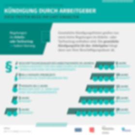 Infografik-Kuendigung-durch-den-Arbeitge