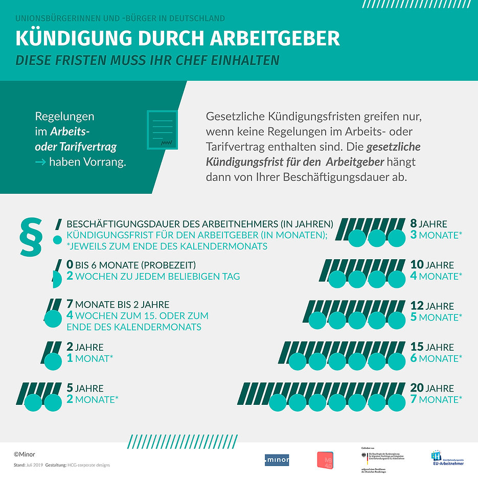 infographic design employment laws Germany big data visualization