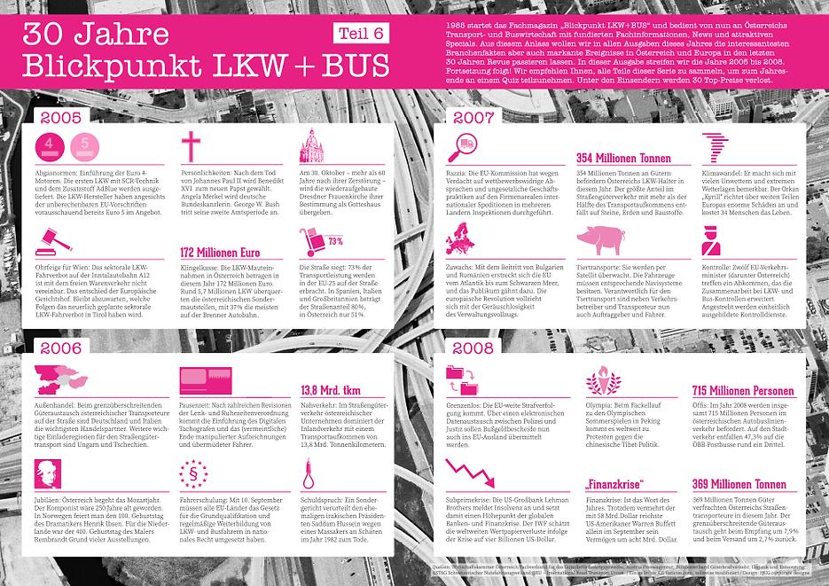 30 jahre blickpunkt lkw bus infografik 6