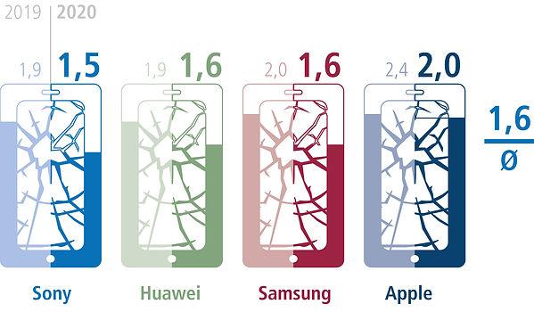 Infografik-Design-Handyreparatur-26.jpg