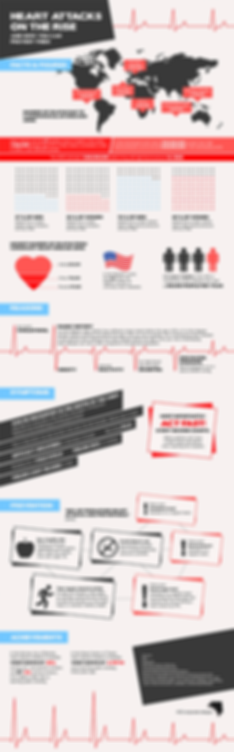 heart attacks on the rise infographic data visualization