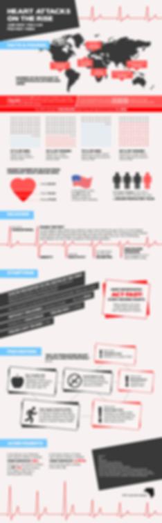 heart attacks on the rise infografik