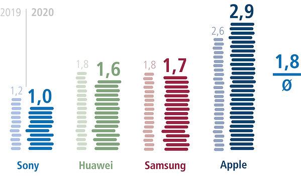 Infografik-Design-Handyreparatur-27.jpg