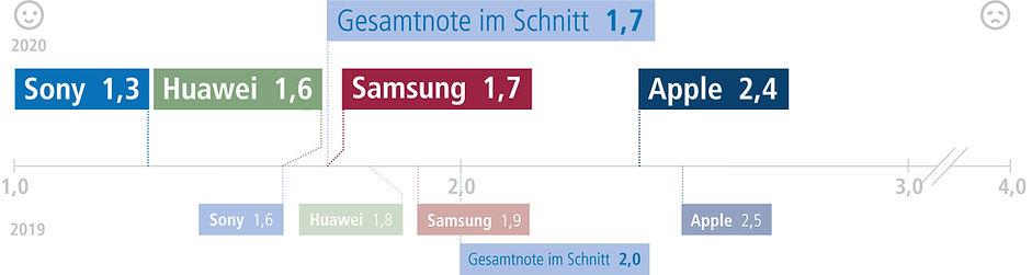 Infografik-Design-21-25.jpg