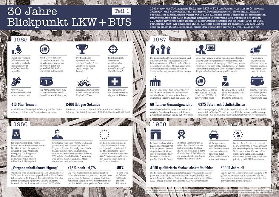 30 jahre blickpunkt lkw bus infografik 1