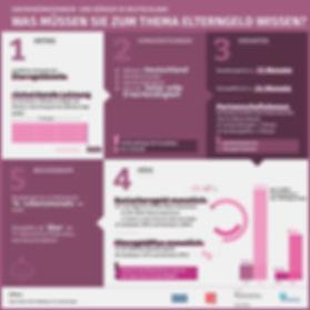 Infografik Elterngeld DEUTSCH-final.jpg