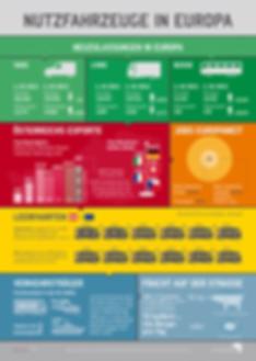 nutzfahrzeuge in europa infografik