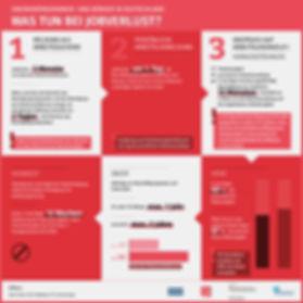 infographic unemployment