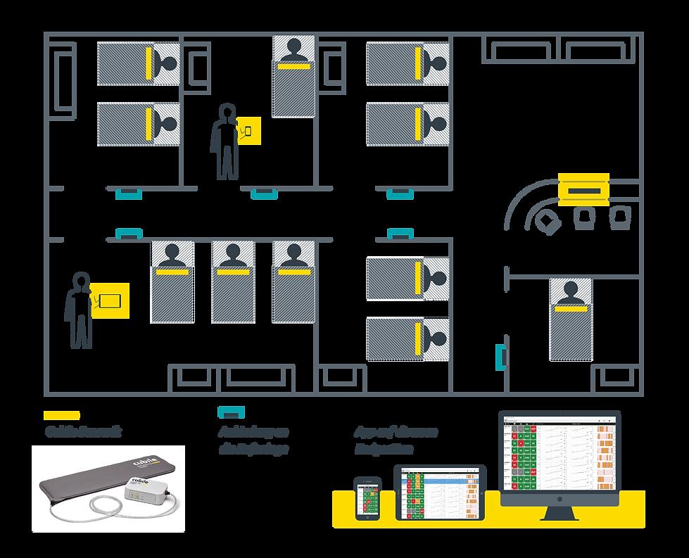 cubile Infografik Krankenstation