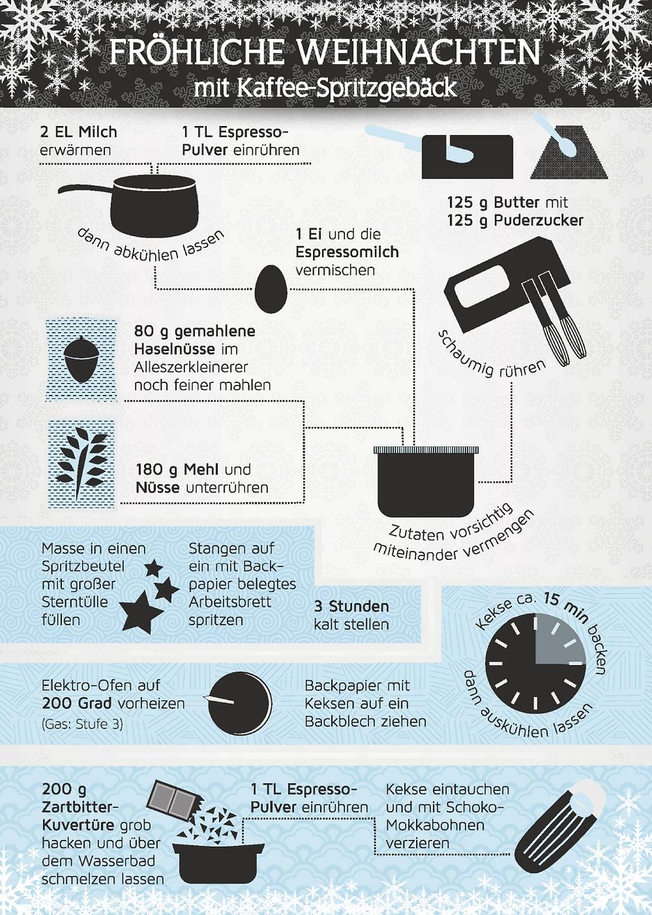 fröhliche weihnachten kekse infografik