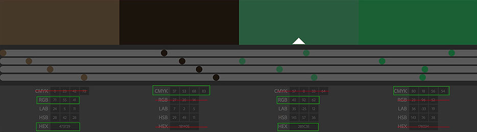 Adobe Kuler vs. Pantone color codes