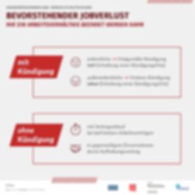 Infografik-Beendigung-Arbeitsverhaeltnis