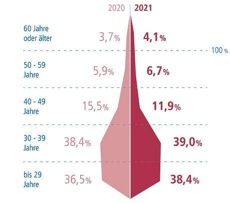 E-Bike-Reparatur-Studie-2021-Infografik-de-25-neu2-56.jpg