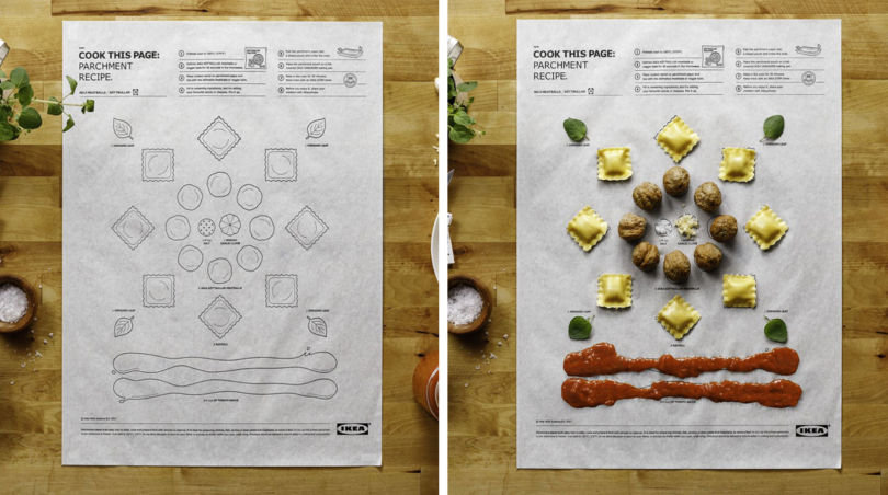 ikea recipe infographic data visualization