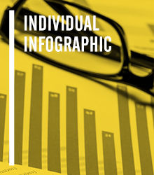 individual-infographic.jpg