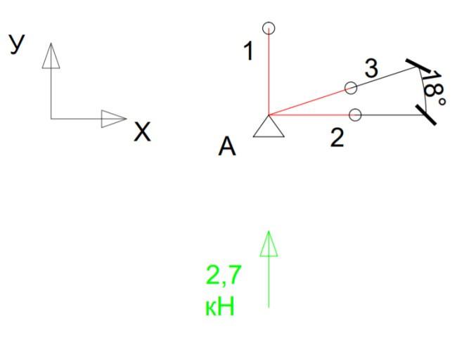 Стержни для Треугольной фермы
