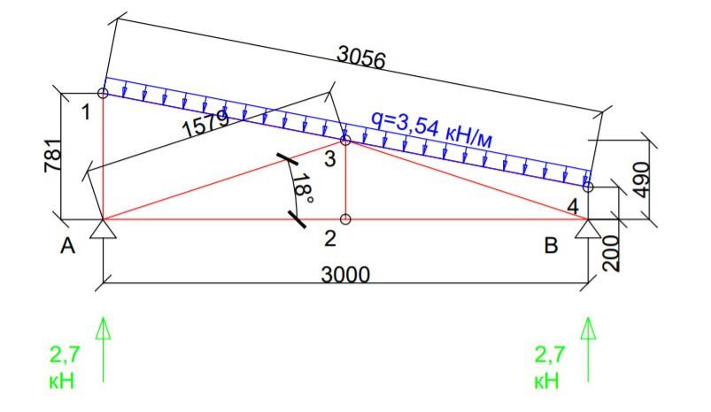 Точки крепления А и Б в Треугольной ферме
