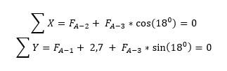 Формула для треугольной фермы