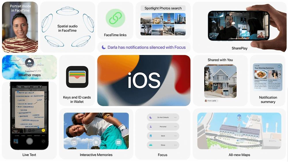 ios 15 yenilikleri, ios 15 güncellemesi, ios 15 hangi cihazlar alacak?
