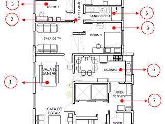 Arquitetura inclusiva – adaptações para residências não acessíveis