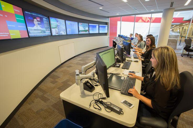 SWA Social Command Center via BrandBastion Blog