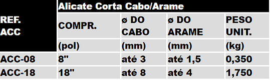 CORTAR CABOE ARAME.PNG