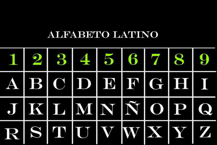 Numerologia - Aprenda a canalizar sua energia