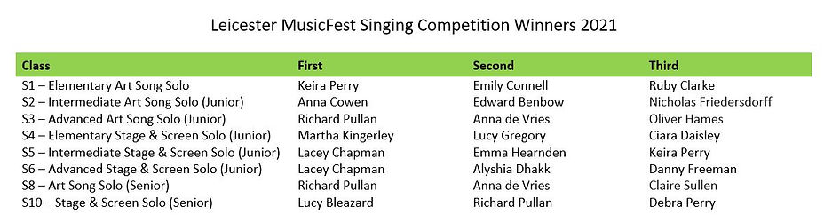 Singing winners 2021.jpg