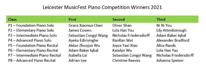 Piano Medalists 2021.jpg