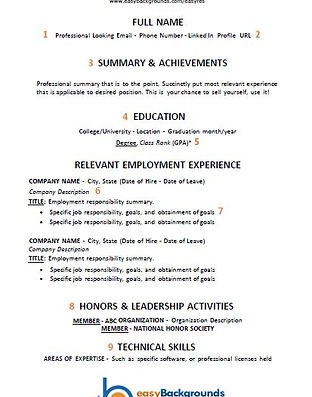 MOST IMPORTANT COMPONENTS OF A GREAT RESUME