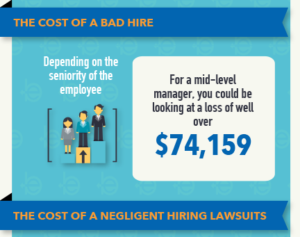 [Infographic] The Cost of Skipping The Employee Background Check