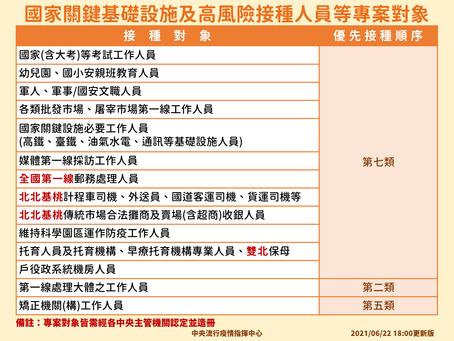 中央流行疫情指揮中心今(6/22)日確定將矯正機關(構)工作人員列為第五類優先接種順序