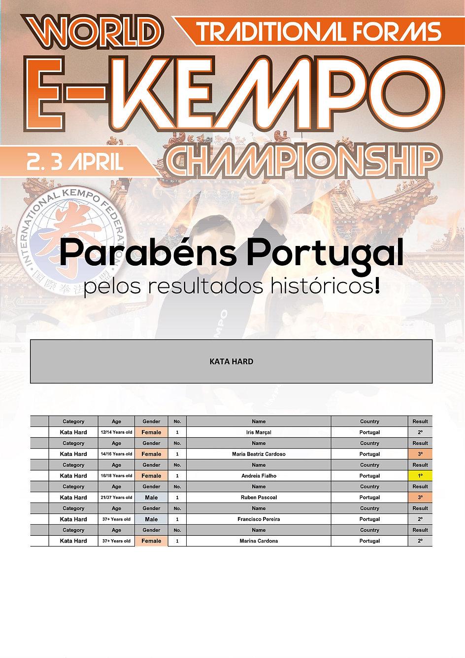 Results-Portugal-IKF-2021-01.jpg