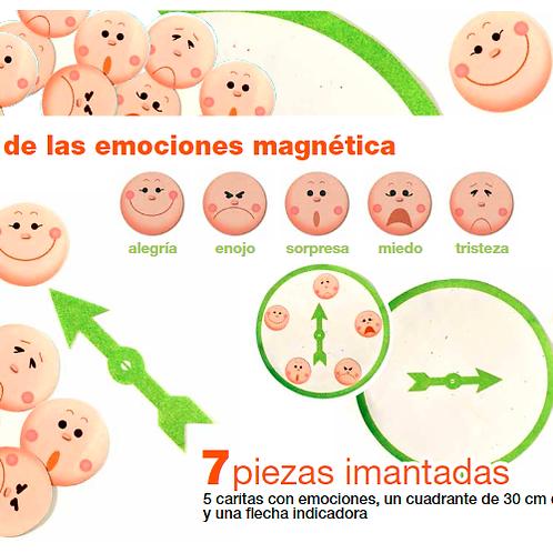 Brújula De Las Emociones Magnetica Estimulación Tea