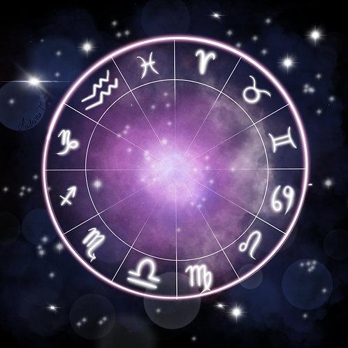 Analyse de thème astral