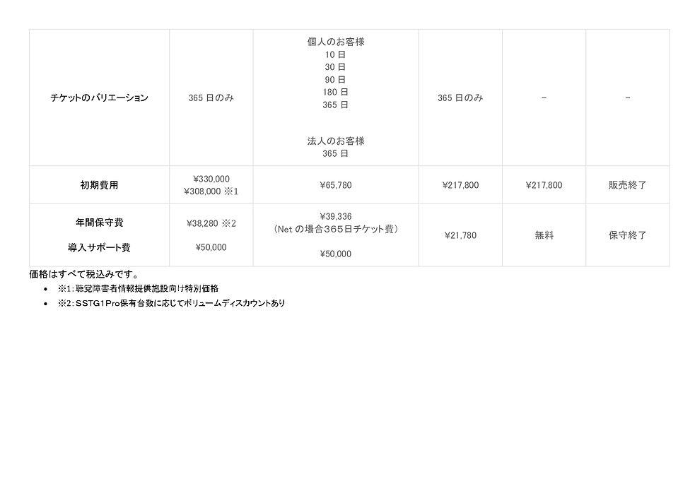 価格表改訂版α_page-0002.jpg