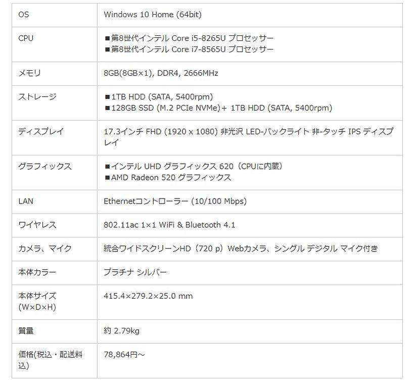 スペック DELL Inspiron 17 3000.JPG