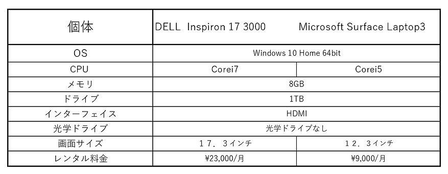 レンタルパソコン価格_page-0001.jpg