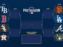 2021 Division Series Breakdown