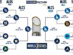2020 World Series Preview