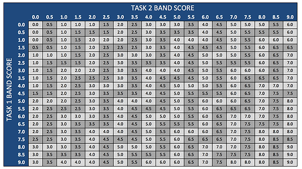 WR scores.png