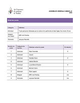 4-Postes_elections_AGA_CPB2020.jpg