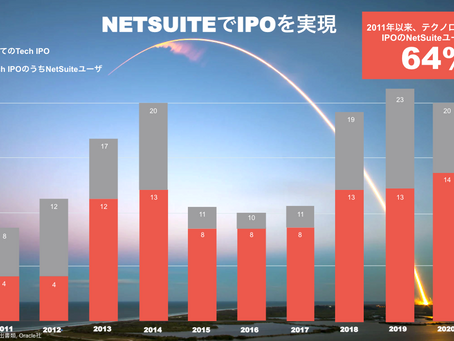 Oracle NetSuite 64%のIPO成功スタートアップに選ばれるクラウドERP