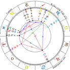 Natal Chart Reading with Josie